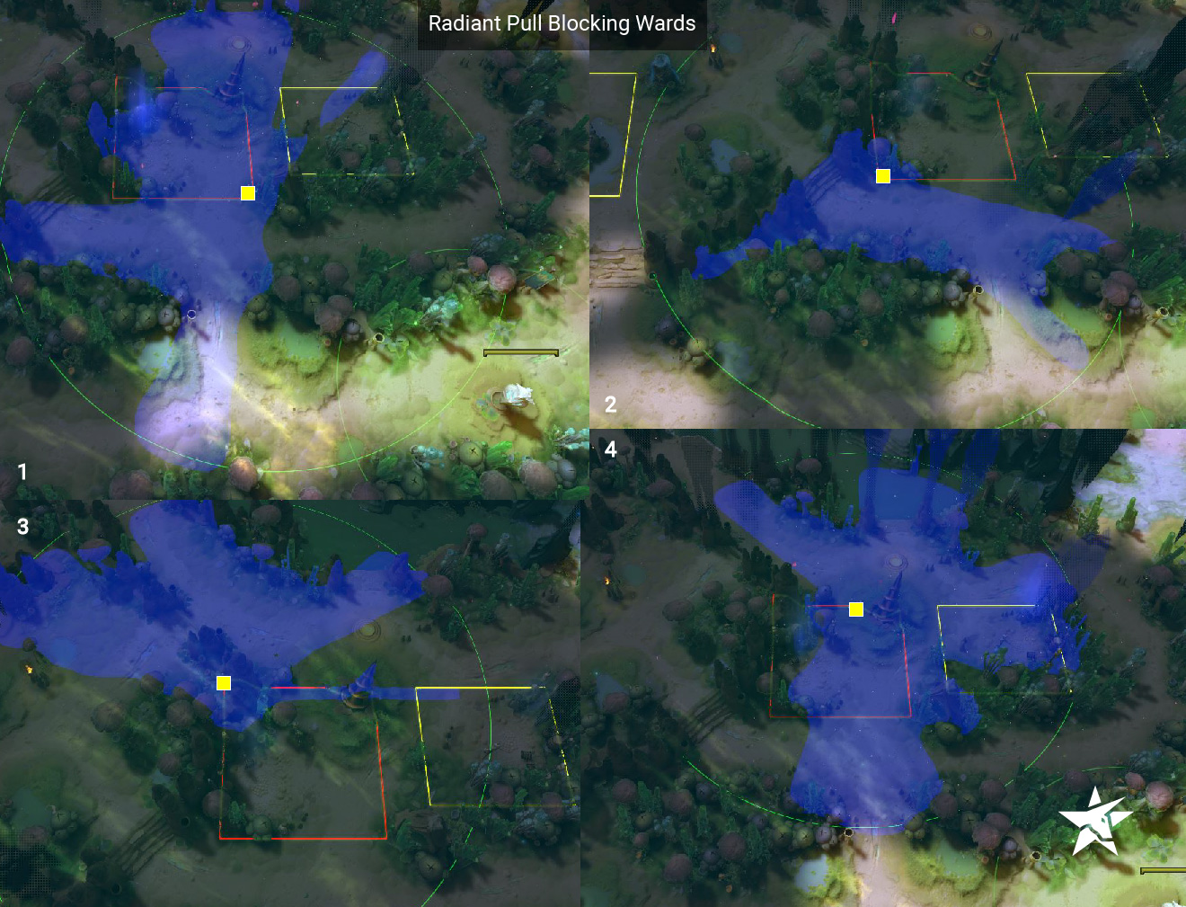 Dota 2 7.20 Complete Map Guide, Wards, Pull Times and All - Unikrn Dota Map on